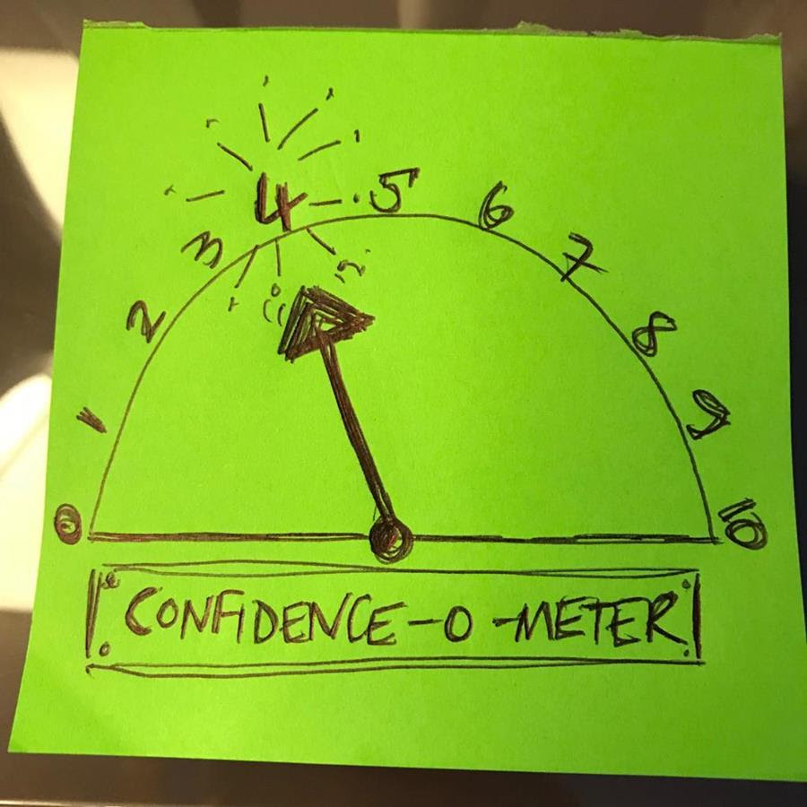 Make Yourself a Little More Confident